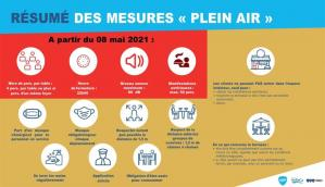 Regles sanitaire mai 2021